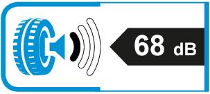 Extern rolgeluid / geluidsemissie: 68dB